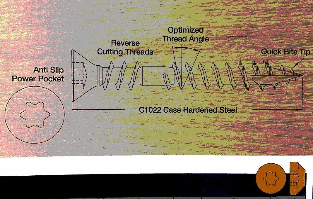 reverse thread trim screw features